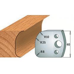Комплекты ножей и ограничителей серии 690/691 #062 CMT Ножи и ограничители для фрез 40 мм Ножи